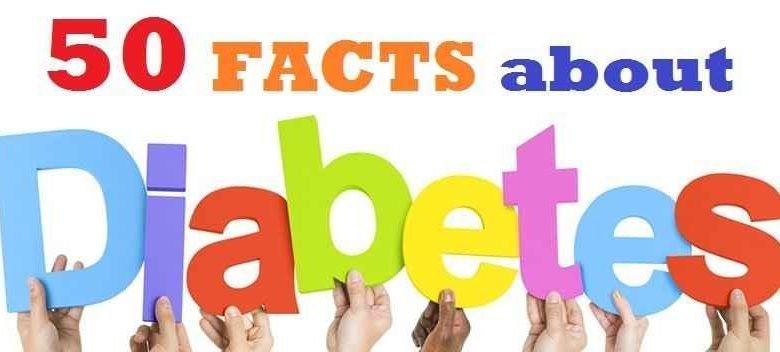 50 Interesting Facts about Diabetes